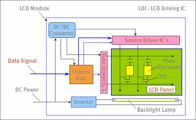 schematic diagram plasma tv diagram tft lcd diagram wiring images