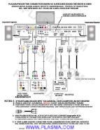 hdtv wiring guide plasma tv setup lcd hdtv cables rh avdeals com